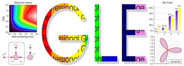 Gle Logo
